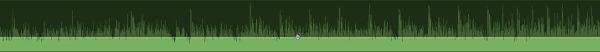 Audiokurve Musik